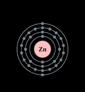 electron_shell_030_zinc-svg